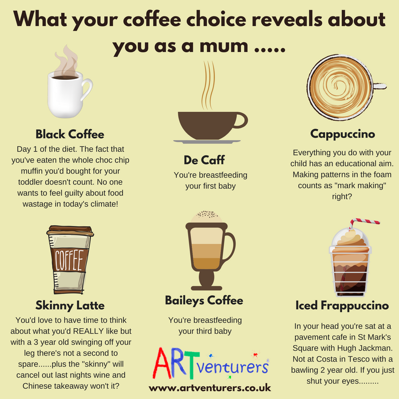 What your coffee choice says about you